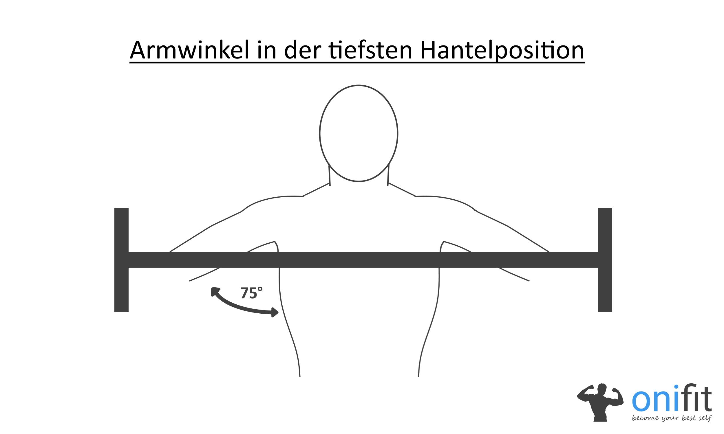 Bandruecken Winkel Oberarme